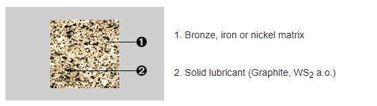deva-metal-material